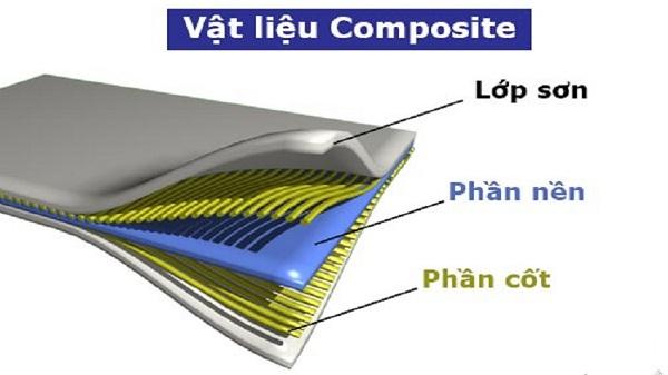"""Báo cáo chuyên đề """"Vật liệu composite và ứng dụng ở Việt Nam"""""""