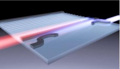Phương pháp mới để kiểm soát ánh sáng