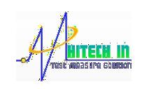 Công ty cổ phẩn thiết bị Hitech quốc tế