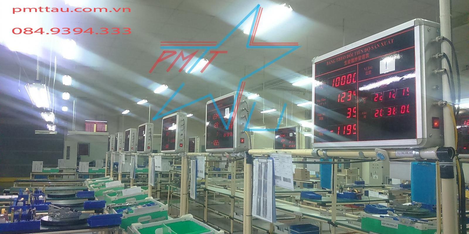 Hệ thống quản lý dây chuyền sản xuất máy đếm tiền