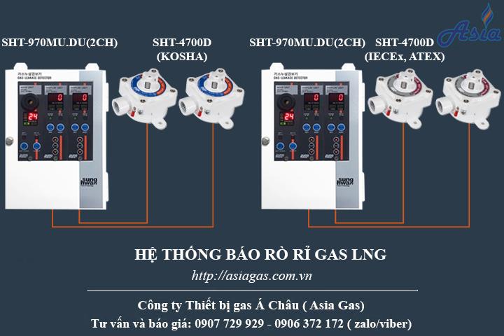 Cảm biến nồng độ LNG CNG