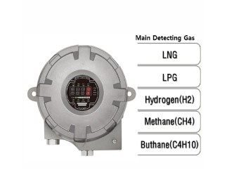 Máy đo nồng độ khí- Máy dò khí GTM1000