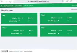 Công nghệ 4.0 cho nhà nuôi yến (Yenny IoT)