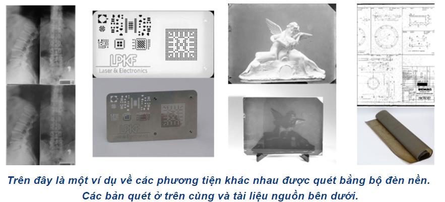 Máy scan sản phẩm công nghiệp, vải