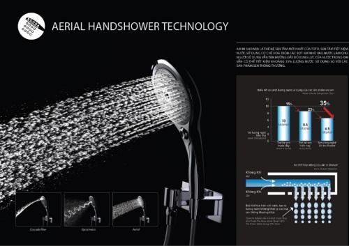 Aerial Shower- Công nghệ sen tắm tiết kiệm nước