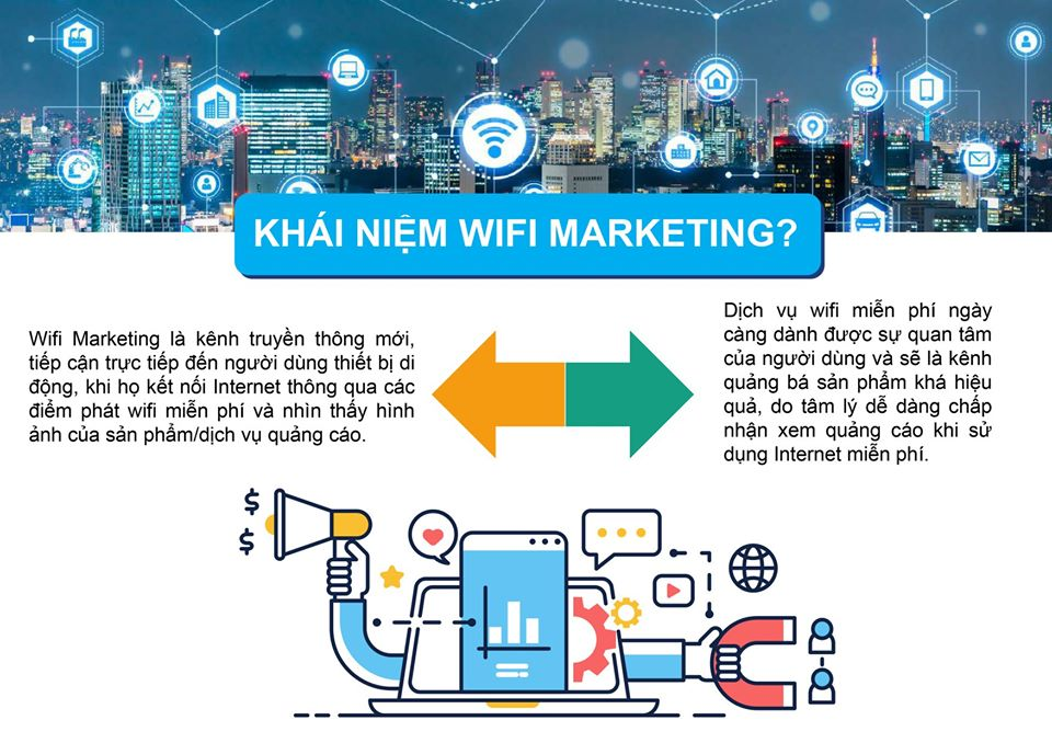 Xu hướng sử dụng wifi marketing 2020