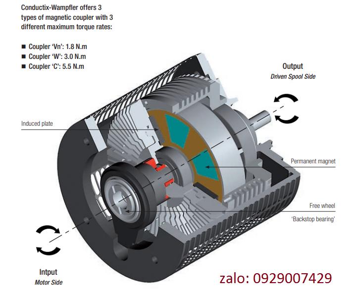 Khớp điện từ tang cáp điện đầu cần REF, 450N015-001