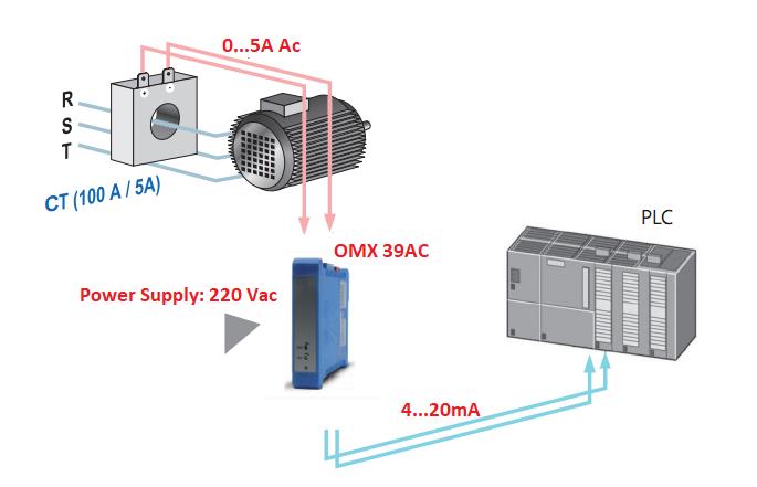 Bộ chuyển đổi 0-5A AC ra 4-20mA