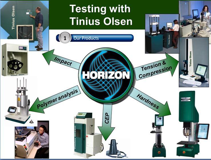 Phần mềm kiểm tra đo lường sức bền vật liệu Horizon
