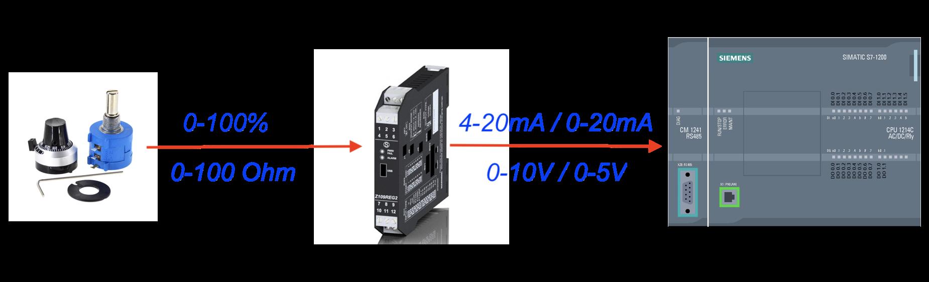 Bộ chuyển đổi tín hiệu ciến trở sang 4-20mA