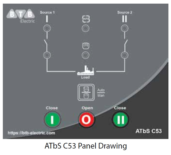 Bộ điều khiển ATS (ATS Controller) ATbSC53