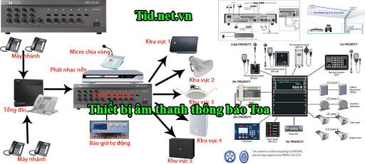 Hệ thống âm thanh phòng họp, nhà xưởng, văn phòng