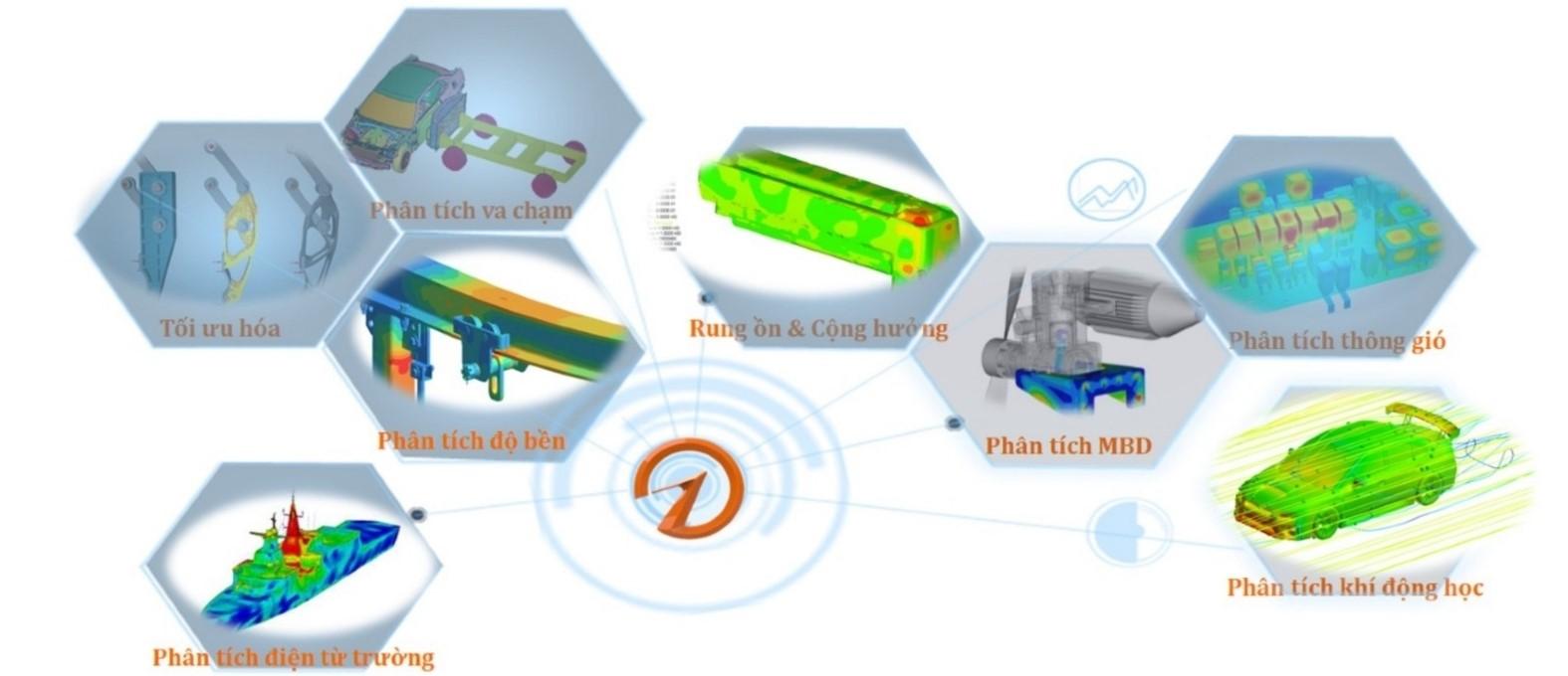 Phần mềm mô phỏng Altair- Dịch vụ mô phỏng phân tích lực, kết cấu