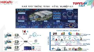 Nhà máy thông minh 4.0