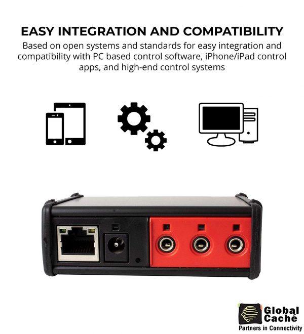Bộ điều khiển điều hòa & Tivi bằng hồng ngoại IP2IR