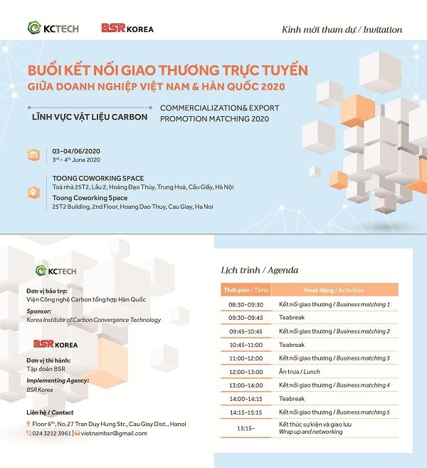 Kết nối giao thương trực tuyến giữa doanh nghiệp Việt Nam và Hàn Quốc 2020 lĩnh vực vật liệu carbon