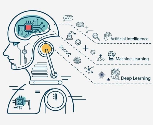 Quỹ Đổi mới sáng tạo VINIF ưu tiên tài trợ các nghiên cứu gắn với Big Data, AI, và Machine Learning