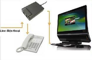 Phần mềm Navi Gas Call Shop cho cửa hàng gas, water