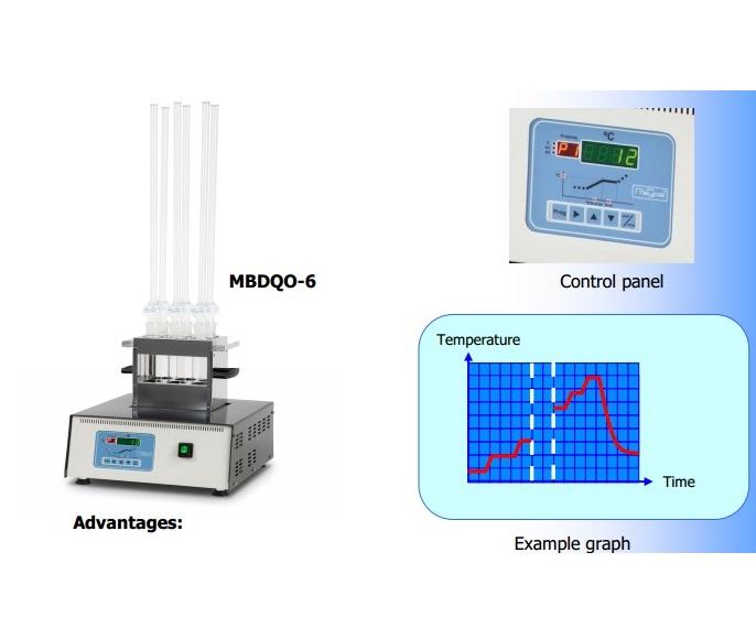 Hệ thống COD- MBDQ