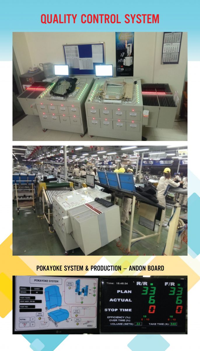 Hệ thống quản lý năng suất sản xuất Andon - Andon system