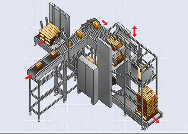 Tốc độ cao tự động Palletizer/ Stacker cho vật liệu xây dựng Bagged