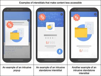 Google sẽ hạ rank các website có quảng cáo che mất nội dung chính