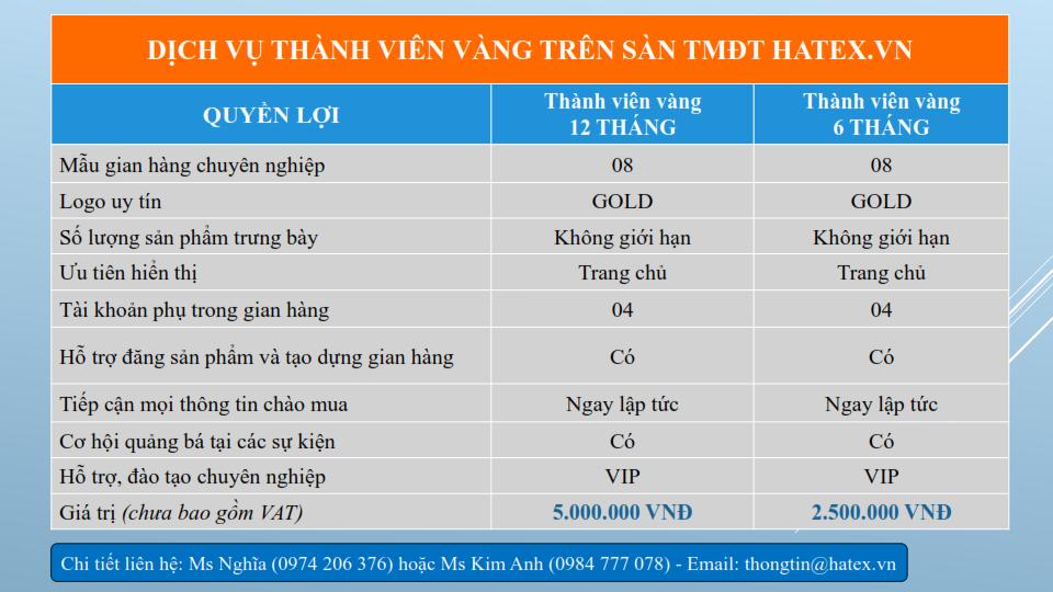 Bảng giá dịch vụ thành viên vàng trên Hatex.vn