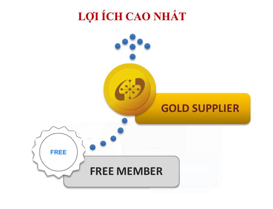 Thành viên vàng trên Hatex.vn
